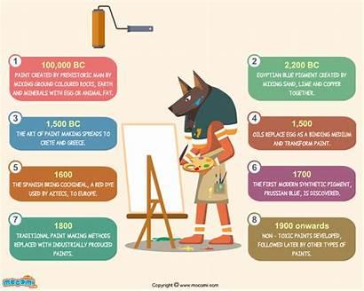 History Paint Previous Mocomi Paints