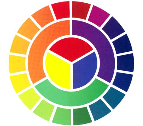 usar get template part 7 best images of primary color wheel chart colour wheel