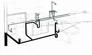 Amazing Plumbing Rough In Dimensions For Bathroom Plumbing