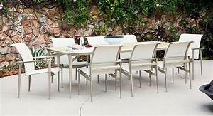 Our Top Outdoor Patio Furniture Brands and Their ...
