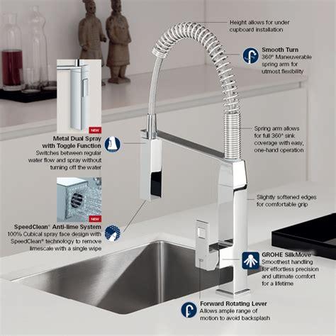grohe eurocube single handle pull  sprayer kitchen faucet  supersteel infinityfinish