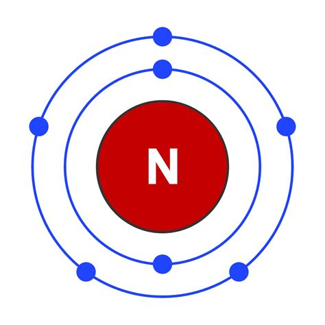 Bohr Model Nitrogen   www.pixshark.com - Images Galleries