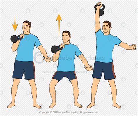 kettlebell push press exercises exercise muscle shoulders upper body