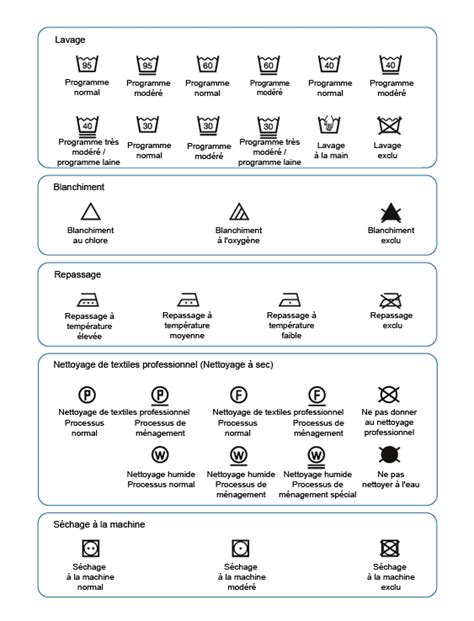 cuisiner au lave vaisselle symbole lave vaisselle autorise 28 images symbole lave
