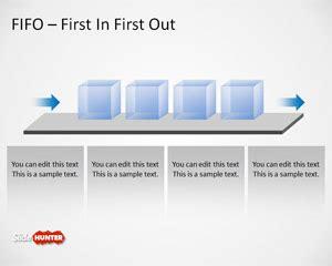 fifo powerpoint template  powerpoint templates