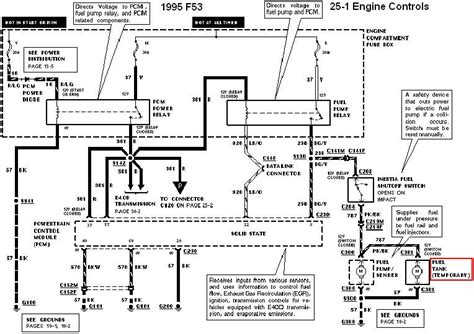 Ford F53 Southwind Wiring by 94 F53 Fuel Change Irv2 Forums