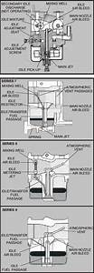Tecumseh Carburetor Rebuild Kit Tecumseh Parts
