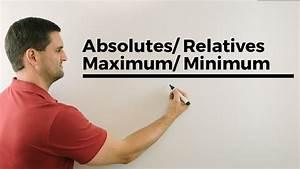 Minimum Maximum Berechnen : absolutes relatives maximum minimum bersicht extrema ~ Themetempest.com Abrechnung