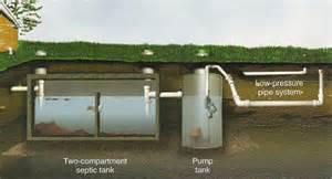 Concrete Line Pumps Sale Image