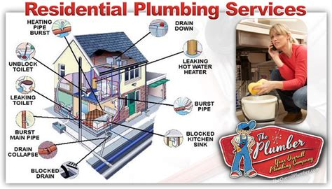 Residential Plumbing Services Houston