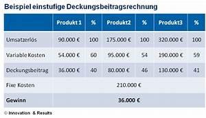 Firmenwagen Kosten Berechnen : unternehmensberatung f r anbieter technischer produkte deckungsbeitrag definition und beispiel ~ Themetempest.com Abrechnung