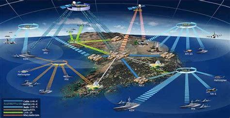 New Pentagon electronic warfare (EW) strategy calls for ...