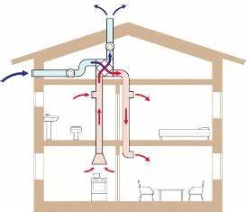 Luft Luft Wärmepumpe Nachteile : w rmepumpe luft luft offerten f r w rmepumpen offerten24 ~ Watch28wear.com Haus und Dekorationen