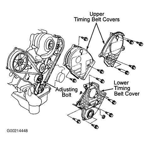 Accord Timing Belt Replacement Imageresizertool
