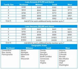 Kentucky Va Loan Guidelines Mortgage Loan Originator