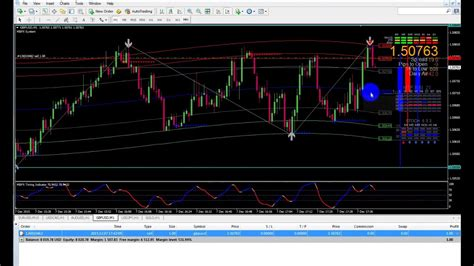 mt4 trader live 5 min with mbfx trading system in metatrader mt4