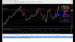 Live 5 Min With Mbfx Trading System In Metatrader Mt4