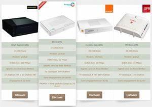 Comparatif Offres Box : bbox sensation fibre peut tre la meilleure offre internet actuellement offre internet ~ Medecine-chirurgie-esthetiques.com Avis de Voitures