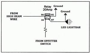 Image Result For How To Wire Led Light Bar To High Beam