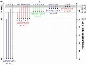 Ionisierungsenergie Wasserstoff Berechnen : gr te vom wasserstoff emittierte wellenl nge berechnen ~ Themetempest.com Abrechnung