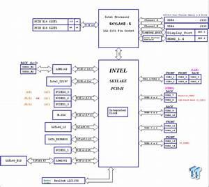 Asus Rog Maximus Viii Hero  Intel Z170  Motherboard Review