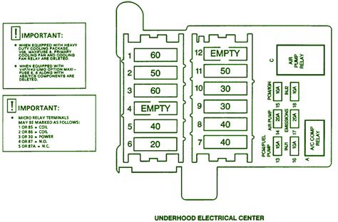1995 Cadillac Fleetwood Fuse Box Diagram by 1995 Cadillac Fleetwood Electrical Fuse Box Diagram