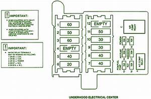 1995 Cadillac Fleetwood Electrical Fuse Box Diagram