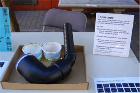 How To Make An Internship Sound On A Resume by Sound Waves Visible Diy Tonoscope Intern City