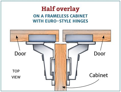 cabinet door construction types cabinetry what is the difference between full overlay