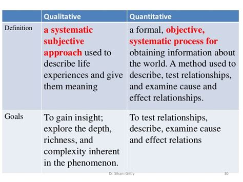 subjective definition related keywords best free