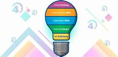 Skills Teaching Homeschooler Homeschool Time4learning Learning Idea