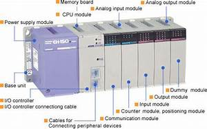 Programmable Logic Controller   Eh