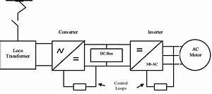 Block Diagram Of Ac