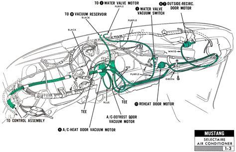1967 mustang wiring and vacuum diagrams average joe mgb fuse box upgrade