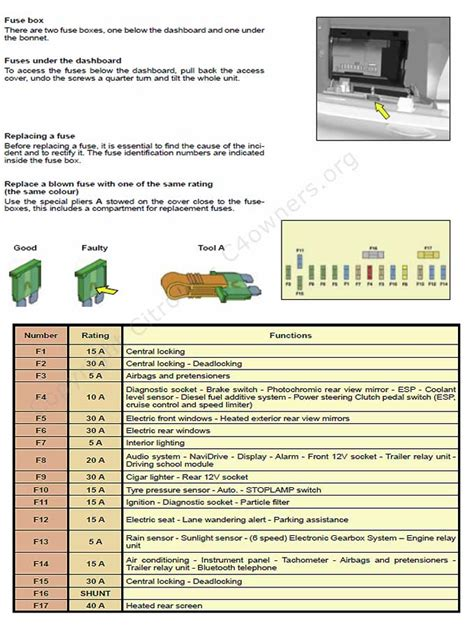Citroen C4 Fuse Box Layout by Forums C4 Coupe Hatch And General Questions C4 Fuse