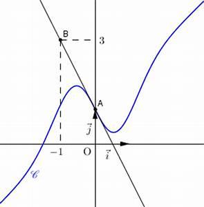 Bac S Maths 2014 : bac s m tropole septembre 2014 maths ~ Medecine-chirurgie-esthetiques.com Avis de Voitures