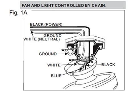 troubleshooting a ceiling fan connection doityourself