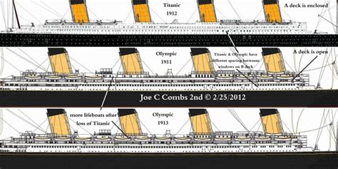 Titanic Sister Boat Name by The Titanic Didnt Sink Its Sister The Olympic Did Page 2
