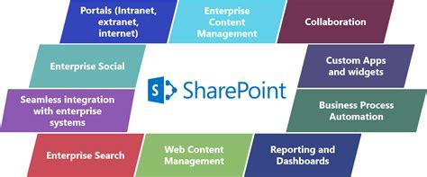 create sharepoint development environment