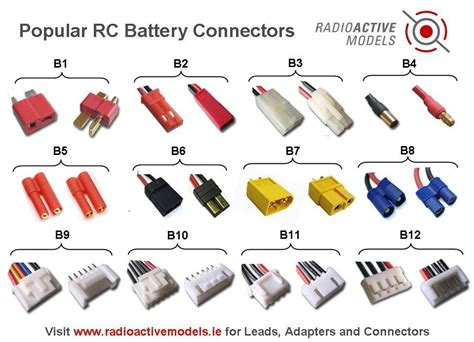 Electronics Connectors???