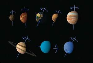 Rotation of Planets Revolution - Pics about space