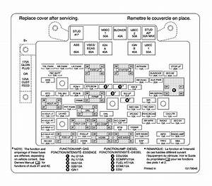 2004 Chevy Suburban Fuse Box Diagram