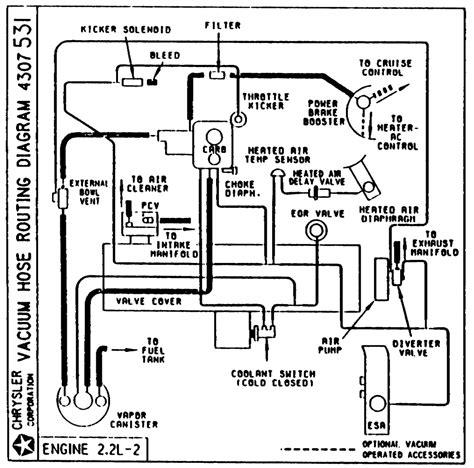 Dodge Rampage Vacuum Diagram Auto Wiring