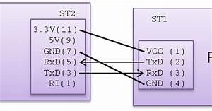 Luftfeuchtigkeit Berechnen : intelligente kellerl ftung mit raspberry pi elv fs20 wue und elv mini usb modul um2102 ~ Themetempest.com Abrechnung
