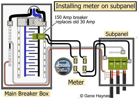 Square Breaker Box Wiring Diagram