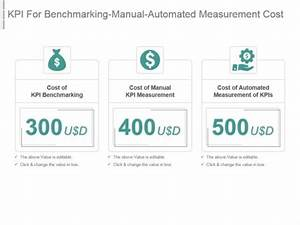 Kpi For Benchmarking Manual Automated Measurement Cost
