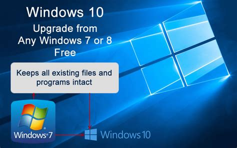 upgrade to windows 10 from windows 7 or 8 1 free bowey
