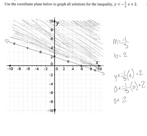 26 Inspirational Linear Inequalities Worksheet Graphics Grahapadacom