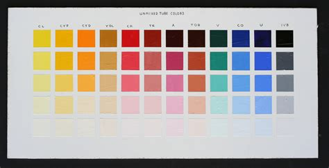 dupont paints color chart html autos post