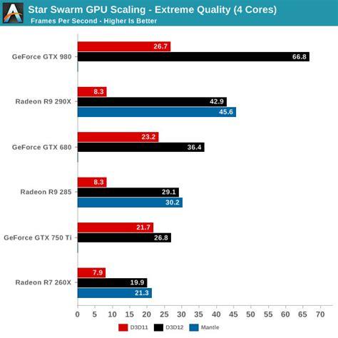 telecharger directx pour windows 8 gratuit